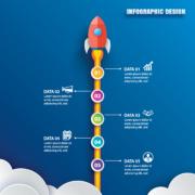 Infografiek, een krachtig wapen voor uw contentmarketing